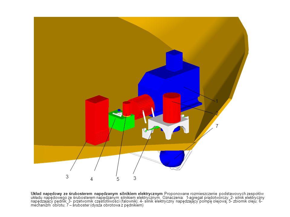 Układ napędowy ze śrubosterem napędzanym silnikiem elektrycznym Proponowane rozmieszczenie podstawowych zespołów układu napędowego ze śrubosterem napędzanym silnikiem elektrycznym.