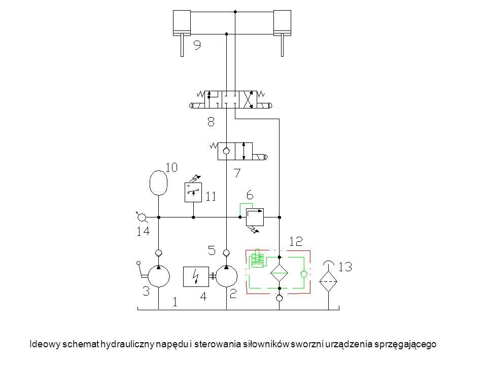 Ideowy schemat hydrauliczny napędu i sterowania siłowników sworzni urządzenia sprzęgającego