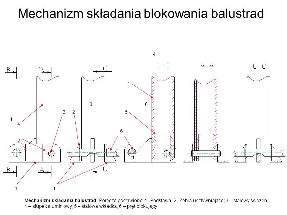 Mechanizm składania blokowania balustrad Mechanizm składania balustrad.