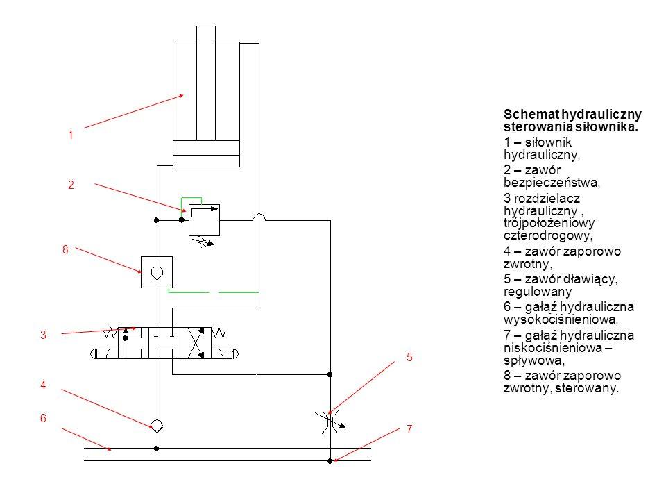 Schemat hydrauliczny sterowania siłownika.