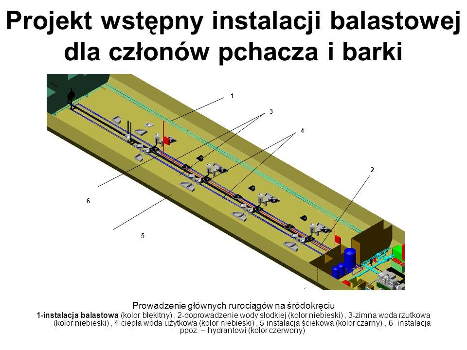 Projekt wstępny instalacji balastowej dla członów pchacza i barki Prowadzenie głównych rurociągów na śródokręciu 1-instalacja balastowa (kolor błękitny), 2-doprowadzenie wody słodkiej (kolor niebieski), 3-zimna woda rzutkowa (kolor niebieski), 4-ciepła woda użytkowa (kolor niebieski), 5-instalacja ściekowa (kolor czarny), 6- instalacja ppoż.