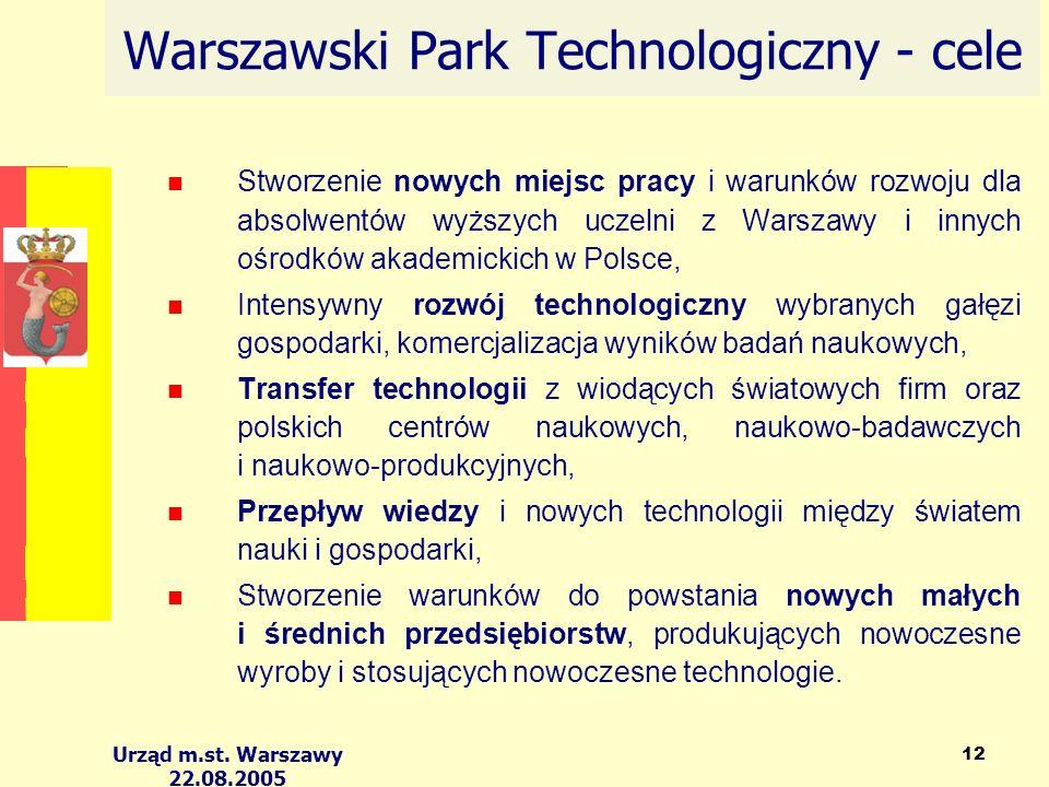 Urząd m.st. Warszawy 22.08.2005 12 Warszawski Park Technologiczny - cele Stworzenie nowych miejsc pracy i warunków rozwoju dla absolwentów wyższych uc