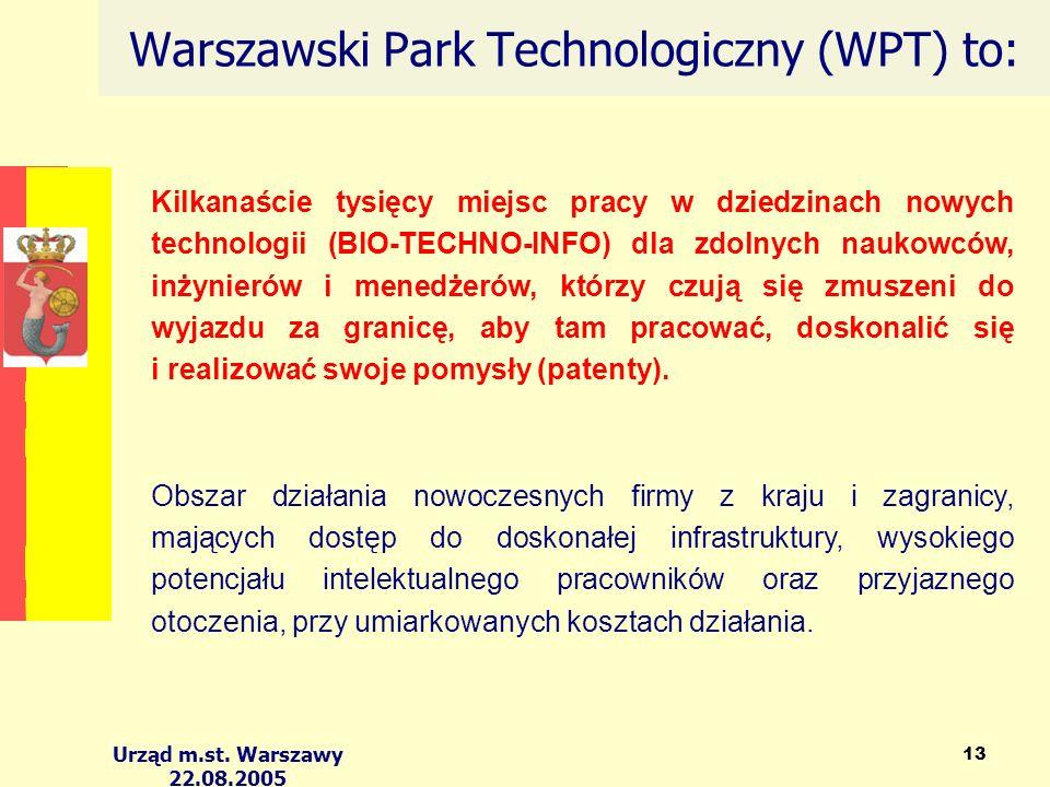 Urząd m.st. Warszawy 22.08.2005 13 Warszawski Park Technologiczny (WPT) to: Kilkanaście tysięcy miejsc pracy w dziedzinach nowych technologii (BIO-TEC