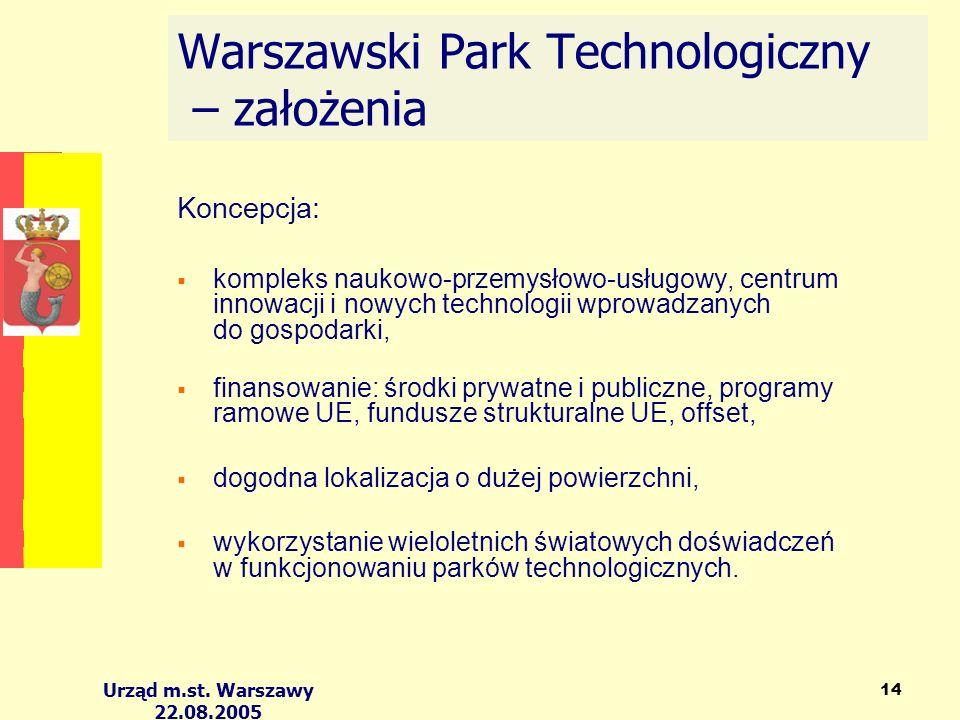 Urząd m.st. Warszawy 22.08.2005 14 Warszawski Park Technologiczny – założenia Koncepcja: kompleks naukowo-przemysłowo-usługowy, centrum innowacji i no
