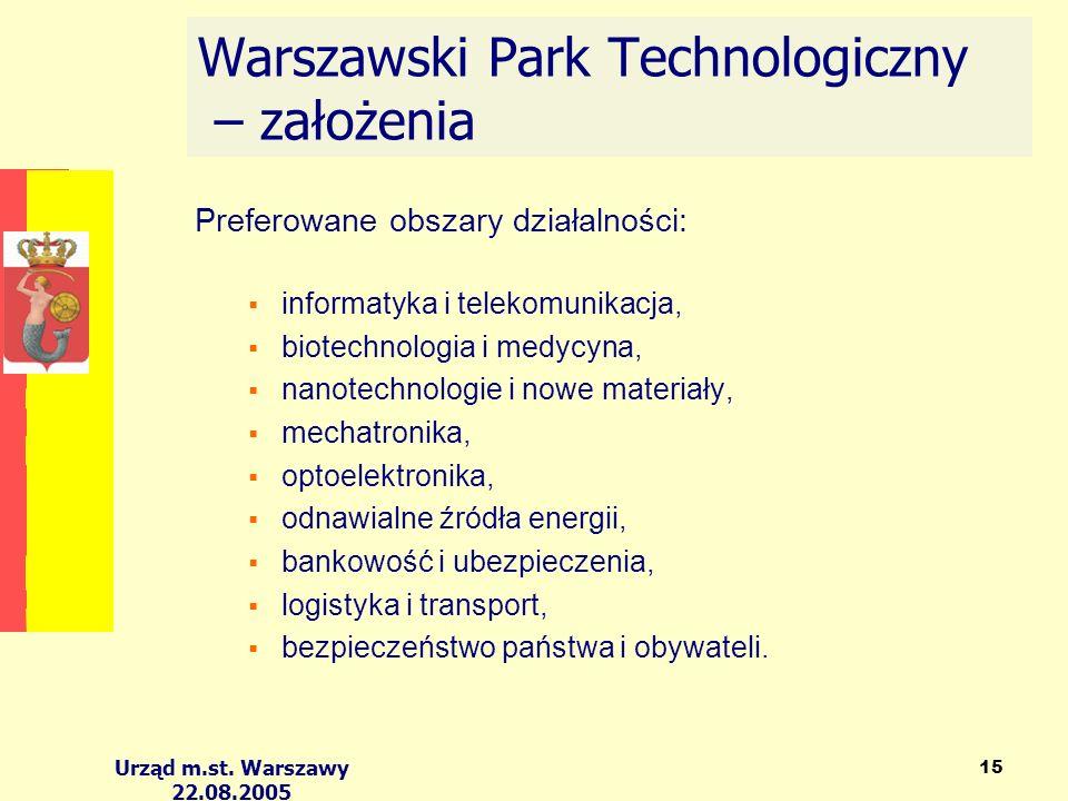 Urząd m.st. Warszawy 22.08.2005 15 Preferowane obszary działalności: informatyka i telekomunikacja, biotechnologia i medycyna, nanotechnologie i nowe