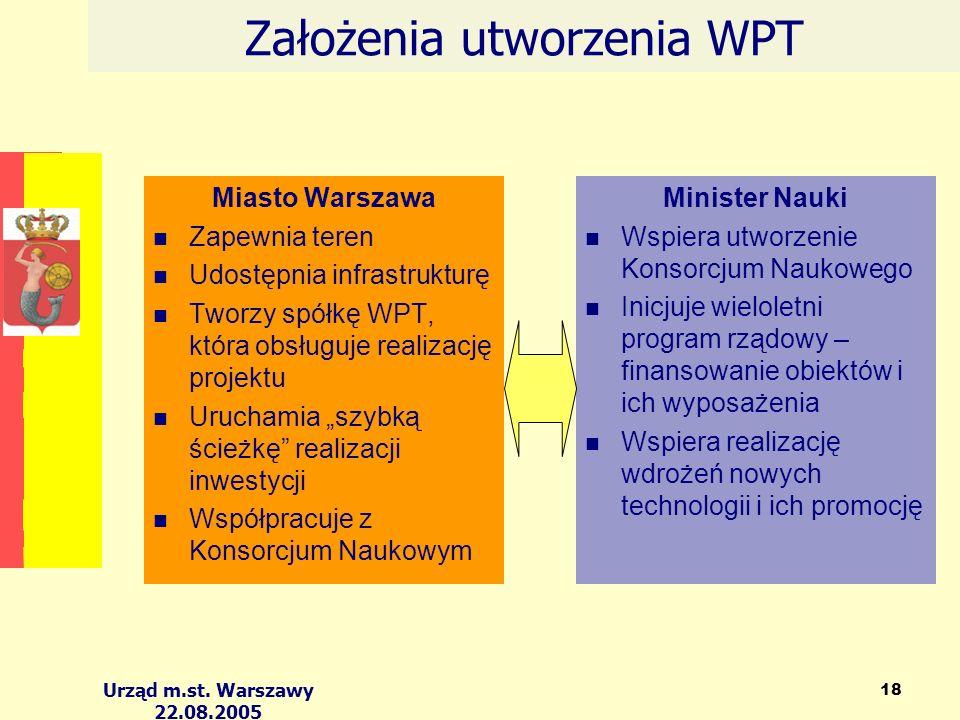 Urząd m.st. Warszawy 22.08.2005 18 Założenia utworzenia WPT Miasto Warszawa Zapewnia teren Udostępnia infrastrukturę Tworzy spółkę WPT, która obsługuj