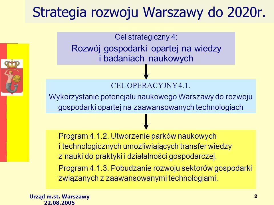 Urząd m.st. Warszawy 22.08.2005 2 Strategia rozwoju Warszawy do 2020r. Program 4.1.2. Utworzenie parków naukowych i technologicznych umożliwiających t