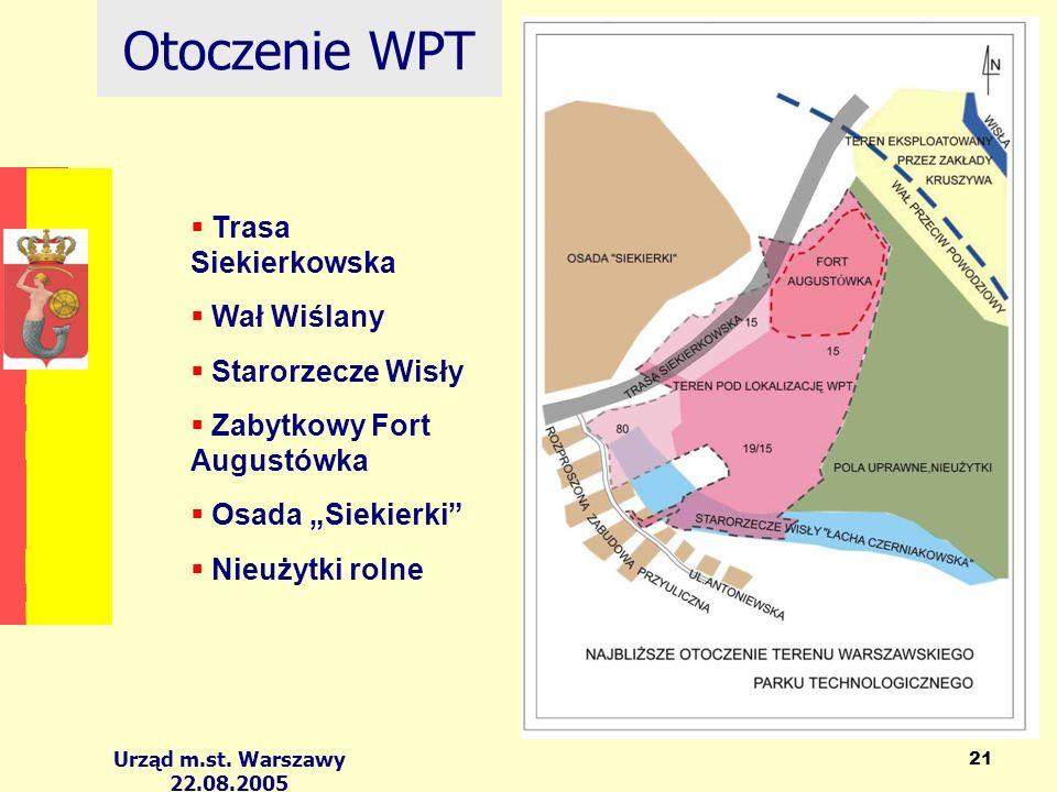 Urząd m.st. Warszawy 22.08.2005 21 Otoczenie WPT Trasa Siekierkowska Wał Wiślany Starorzecze Wisły Zabytkowy Fort Augustówka Osada Siekierki Nieużytki