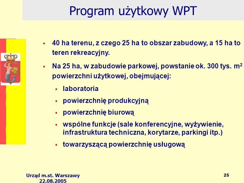 Urząd m.st. Warszawy 22.08.2005 25 Program użytkowy WPT 40 ha terenu, z czego 25 ha to obszar zabudowy, a 15 ha to teren rekreacyjny. Na 25 ha, w zabu