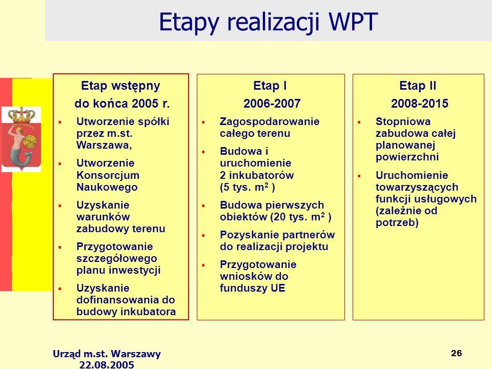 Urząd m.st. Warszawy 22.08.2005 26 Etapy realizacji WPT Etap wstępny do końca 2005 r.
