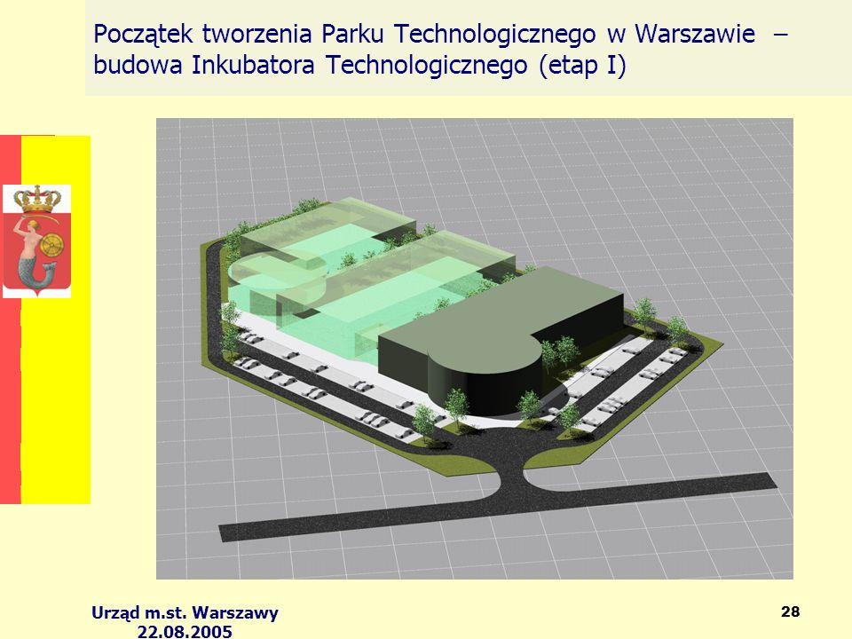 Urząd m.st. Warszawy 22.08.2005 28 Początek tworzenia Parku Technologicznego w Warszawie – budowa Inkubatora Technologicznego (etap I)