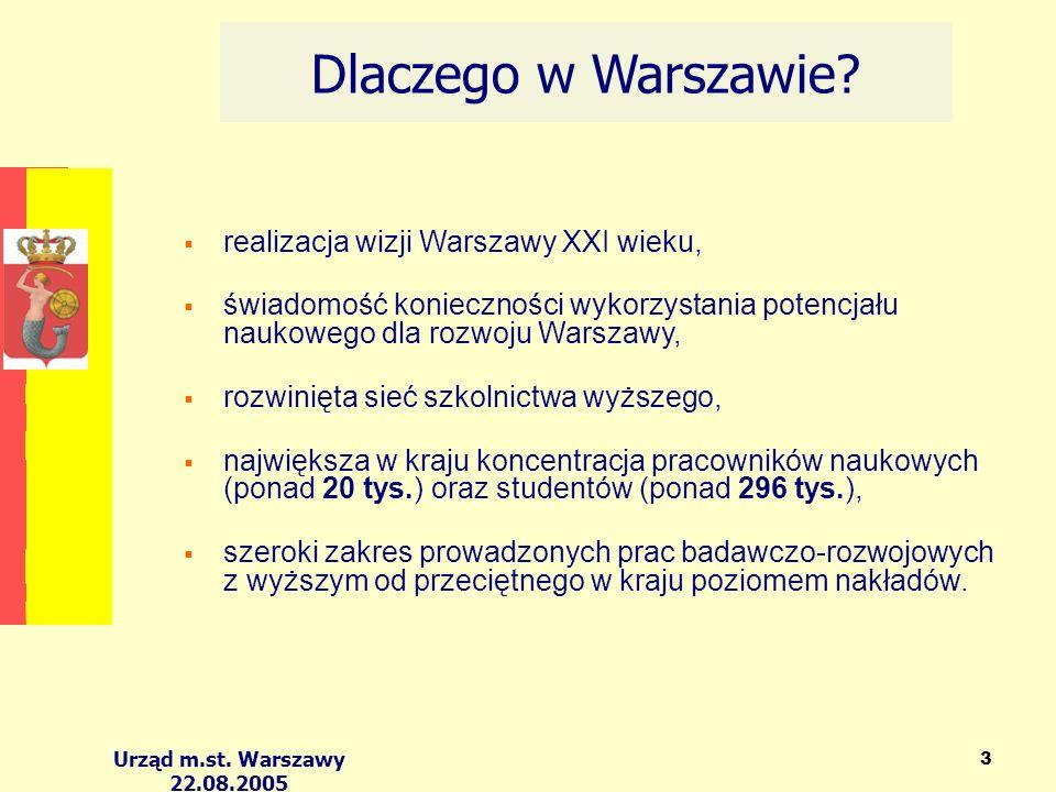 Urząd m.st. Warszawy 22.08.2005 3 Dlaczego w Warszawie? realizacja wizji Warszawy XXI wieku, świadomość konieczności wykorzystania potencjału naukoweg