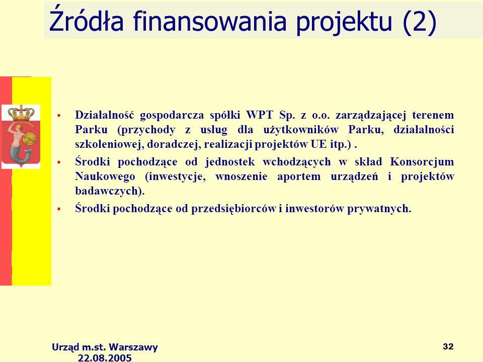 Urząd m.st. Warszawy 22.08.2005 32 Źródła finansowania projektu (2) Działalność gospodarcza spółki WPT Sp. z o.o. zarządzającej terenem Parku (przycho