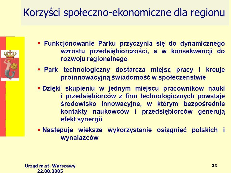 Urząd m.st. Warszawy 22.08.2005 33 Korzyści społeczno-ekonomiczne dla regionu Funkcjonowanie Parku przyczynia się do dynamicznego wzrostu przedsiębior