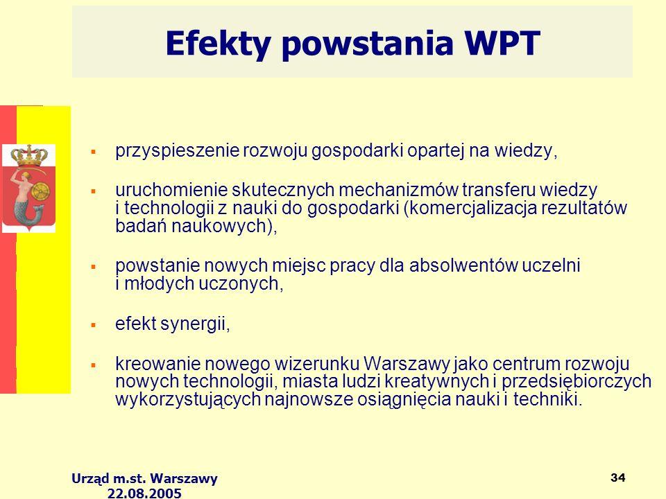 Urząd m.st. Warszawy 22.08.2005 34 Efekty powstania WPT przyspieszenie rozwoju gospodarki opartej na wiedzy, uruchomienie skutecznych mechanizmów tran