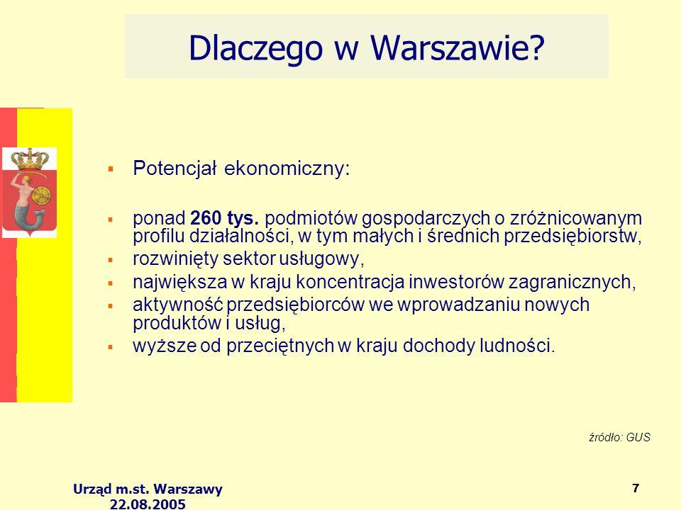 Urząd m.st. Warszawy 22.08.2005 7 Dlaczego w Warszawie? Potencjał ekonomiczny: ponad 260 tys. podmiotów gospodarczych o zróżnicowanym profilu działaln