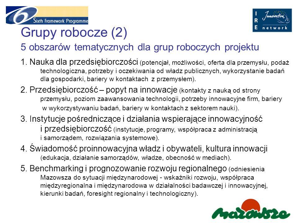 Komitet Sterujący dla projektu RIS MAZOVIA (propozycja składu instytucjonalnego została przyjęta przez Zarząd Województwa Mazowieckiego w dniu 7 marca 2006 r.) Struktura Reprezentant Zarządu Województwa Mazowieckiego - Marszałek Województwa Mazowieckiego; Rektorzy wiodących Wyższych Uczelni Mazowieckich (7) Przedstawiciele banków, przedsiębiorstw, instytucji wsparcia biznesu (7) Przedstawiciele innych kluczowych podmiotów z Województwa Mazowieckiego (7)