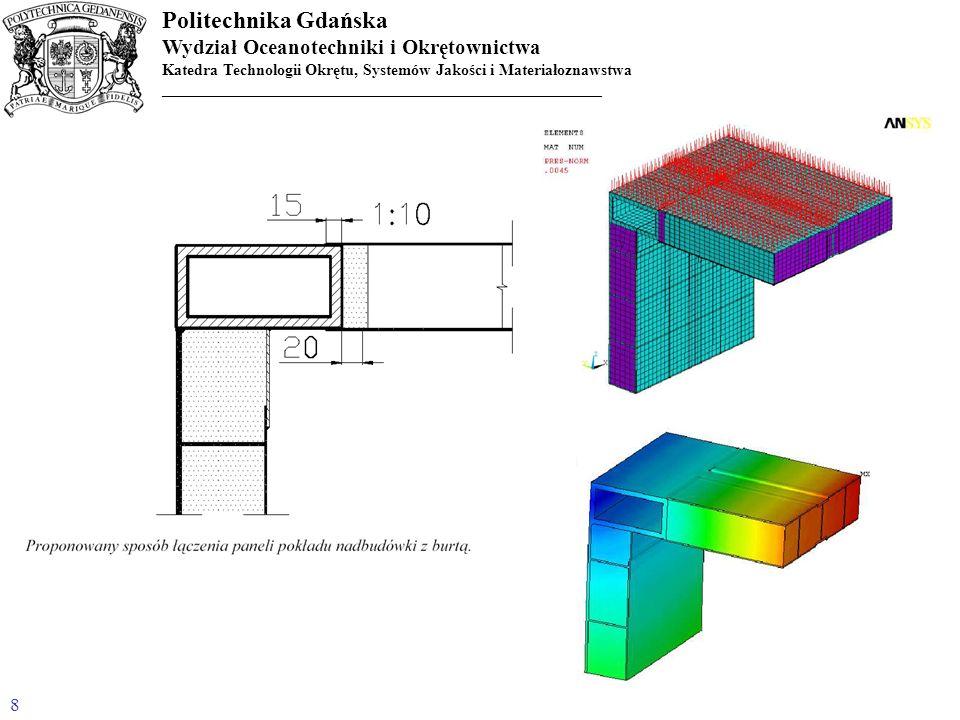Politechnika Gdańska Wydział Oceanotechniki i Okrętownictwa Katedra Technologii Okrętu, Systemów Jakości i Materiałoznawstwa _______________________________________________________ 9