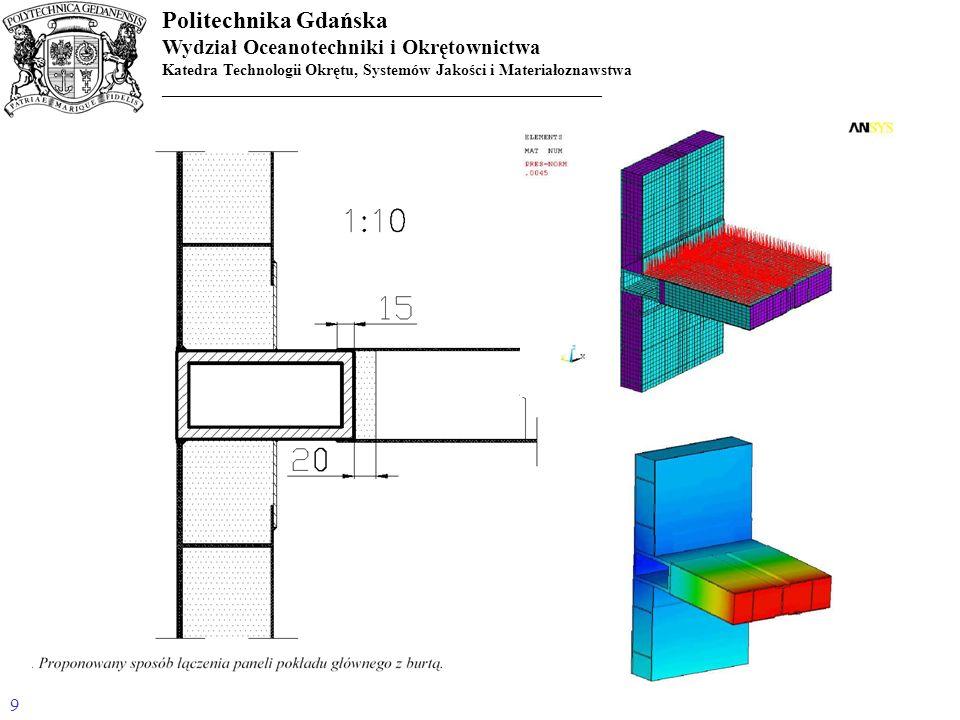 Politechnika Gdańska Wydział Oceanotechniki i Okrętownictwa Katedra Technologii Okrętu, Systemów Jakości i Materiałoznawstwa _______________________________________________________ 10