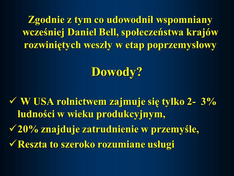 Dowody.
