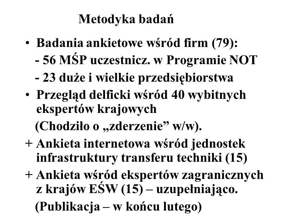 Metodyka badań Badania ankietowe wśród firm (79): - 56 MŚP uczestnicz. w Programie NOT - 23 duże i wielkie przedsiębiorstwa Przegląd delficki wśród 40