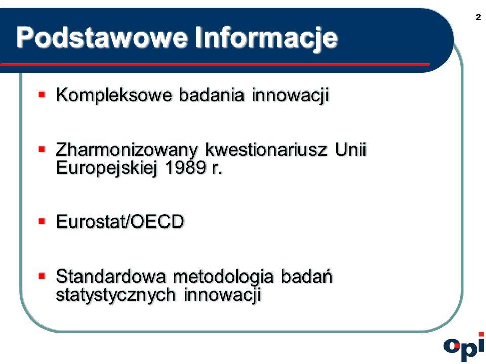 2 Podstawowe Informacje Kompleksowe badania innowacji Kompleksowe badania innowacji Zharmonizowany kwestionariusz Unii Europejskiej 1989 r.
