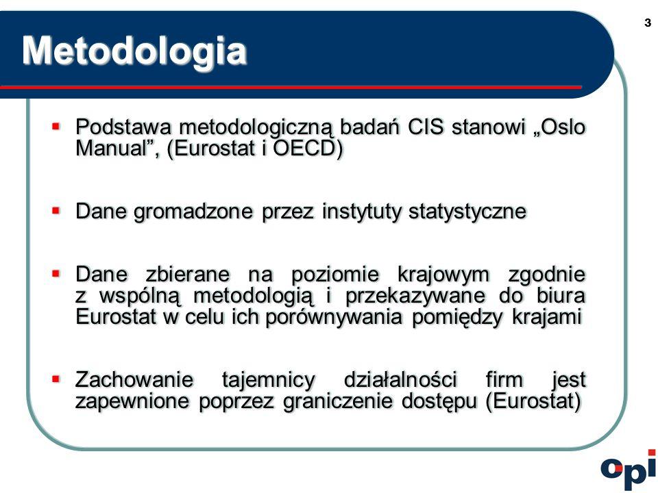3MetodologiaMetodologia Podstawa metodologiczną badań CIS stanowi Oslo Manual, (Eurostat i OECD) Podstawa metodologiczną badań CIS stanowi Oslo Manual, (Eurostat i OECD) Dane gromadzone przez instytuty statystyczne Dane gromadzone przez instytuty statystyczne Dane zbierane na poziomie krajowym zgodnie z wspólną metodologią i przekazywane do biura Eurostat w celu ich porównywania pomiędzy krajami Dane zbierane na poziomie krajowym zgodnie z wspólną metodologią i przekazywane do biura Eurostat w celu ich porównywania pomiędzy krajami Zachowanie tajemnicy działalności firm jest zapewnione poprzez graniczenie dostępu (Eurostat) Zachowanie tajemnicy działalności firm jest zapewnione poprzez graniczenie dostępu (Eurostat) Podstawa metodologiczną badań CIS stanowi Oslo Manual, (Eurostat i OECD) Podstawa metodologiczną badań CIS stanowi Oslo Manual, (Eurostat i OECD) Dane gromadzone przez instytuty statystyczne Dane gromadzone przez instytuty statystyczne Dane zbierane na poziomie krajowym zgodnie z wspólną metodologią i przekazywane do biura Eurostat w celu ich porównywania pomiędzy krajami Dane zbierane na poziomie krajowym zgodnie z wspólną metodologią i przekazywane do biura Eurostat w celu ich porównywania pomiędzy krajami Zachowanie tajemnicy działalności firm jest zapewnione poprzez graniczenie dostępu (Eurostat) Zachowanie tajemnicy działalności firm jest zapewnione poprzez graniczenie dostępu (Eurostat)