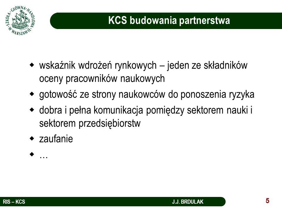 RIS – KCS J.J. BRDULAK 5 KCS budowania partnerstwa wskaźnik wdrożeń rynkowych – jeden ze składników oceny pracowników naukowych gotowość ze strony nau