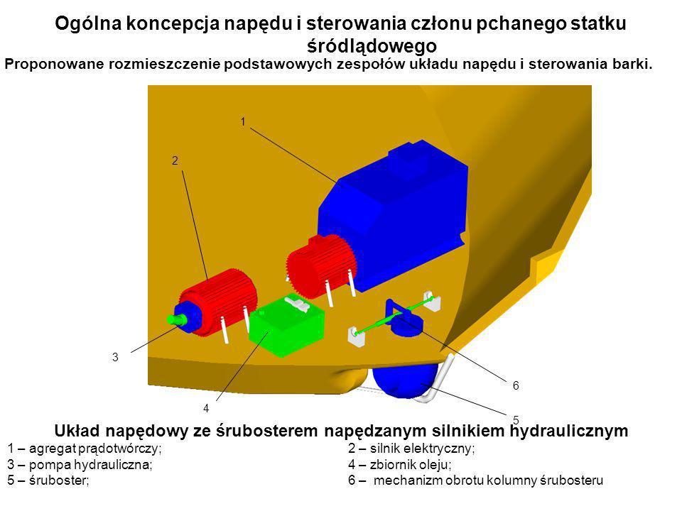 Ogólna koncepcja napędu i sterowania członu pchanego statku śródlądowego Układ napędowy ze śrubosterem napędzanym silnikiem hydraulicznym 1 – agregat