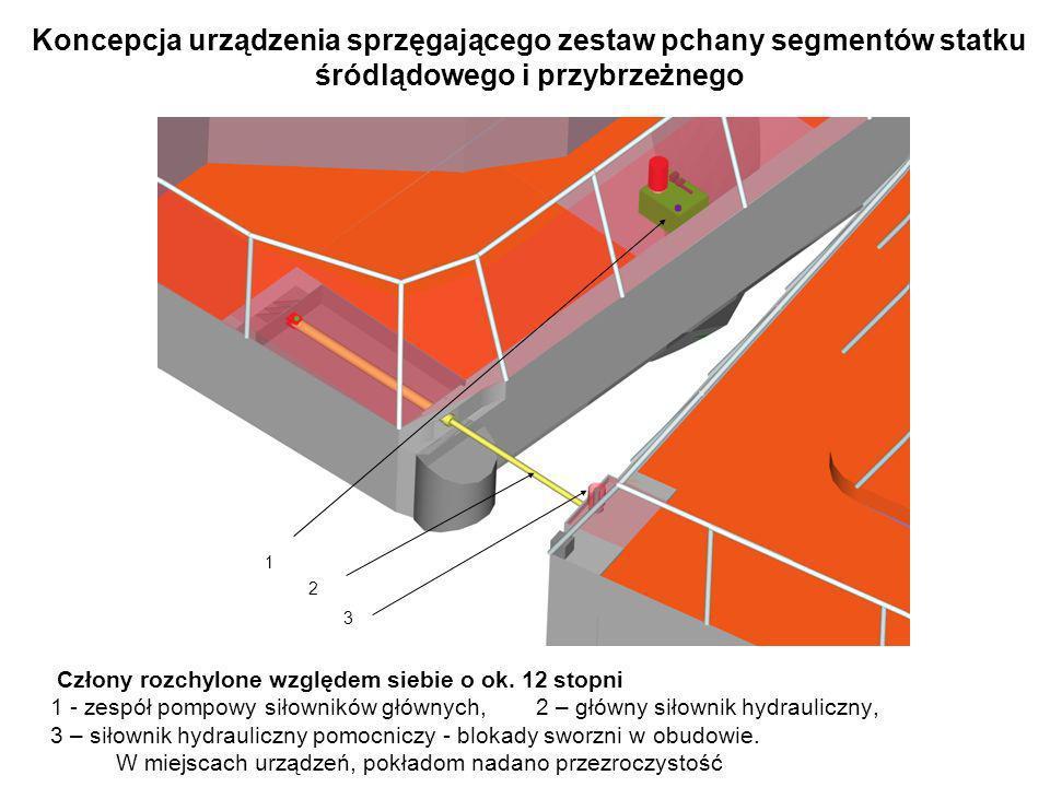 Koncepcja urządzenia sprzęgającego zestaw pchany segmentów statku śródlądowego i przybrzeżnego Człony rozchylone względem siebie o ok. 12 stopni 1 - z