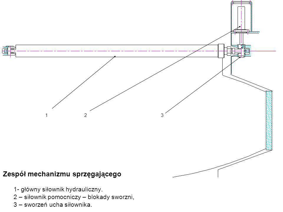 Zespół mechanizmu sprzęgającego 1- główny siłownik hydrauliczny. 2 – siłownik pomocniczy – blokady sworzni, 3 – sworzeń ucha siłownika. 12 3