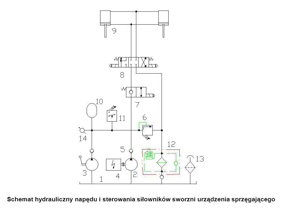 Schemat hydrauliczny napędu i sterowania siłowników sworzni urządzenia sprzęgającego