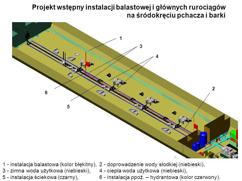 Projekt wstępny instalacji balastowej i głównych rurociągów na śródokręciu pchacza i barki 1 - instalacja balastowa (kolor błękitny), 2 - doprowadzeni