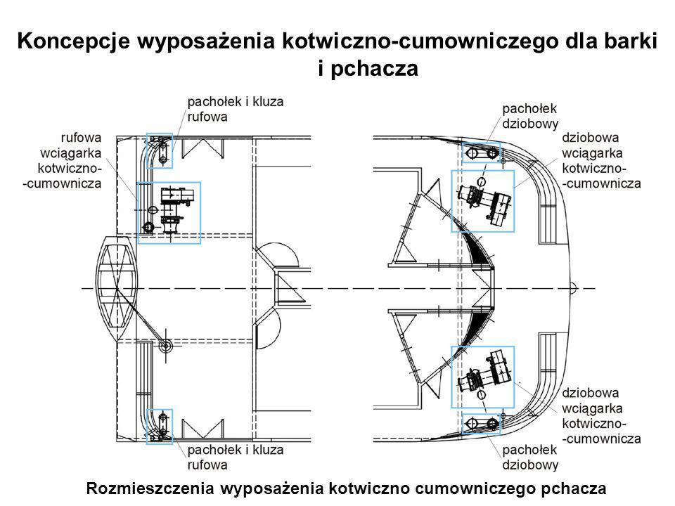 Rozmieszczenia wyposażenia kotwiczno cumowniczego pchacza Koncepcje wyposażenia kotwiczno-cumowniczego dla barki i pchacza