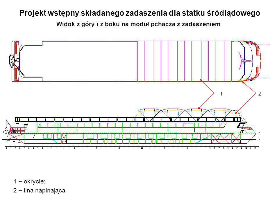 Projekt wstępny składanego zadaszenia dla statku śródlądowego 1 – okrycie; 2 – lina napinająca. 12 Widok z góry i z boku na moduł pchacza z zadaszenie