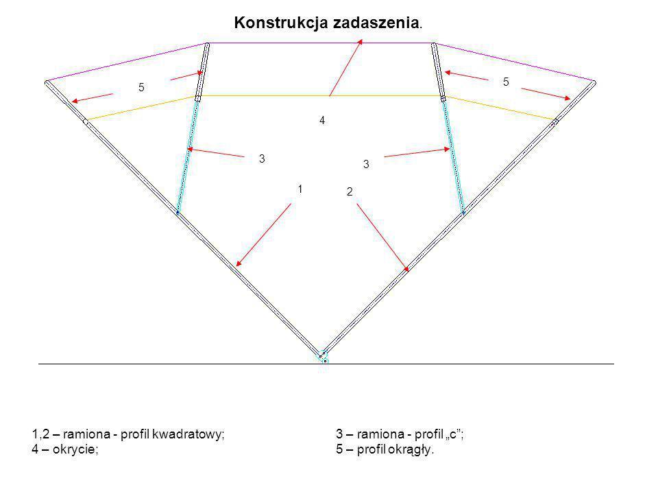 1,2 – ramiona - profil kwadratowy;3 – ramiona - profil c; 4 – okrycie;5 – profil okrągły. 1 2 3 3 4 5 5 Konstrukcja zadaszenia.