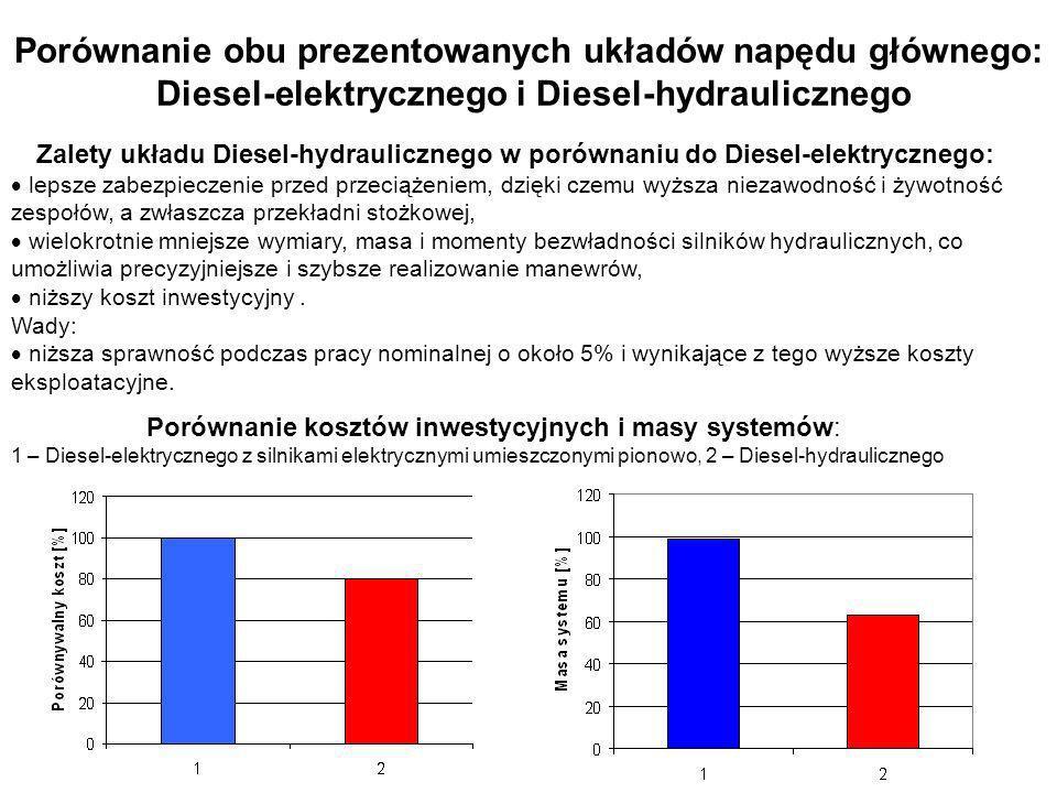 Porównanie obu prezentowanych układów napędu głównego: Diesel-elektrycznego i Diesel-hydraulicznego Porównanie kosztów inwestycyjnych i masy systemów:
