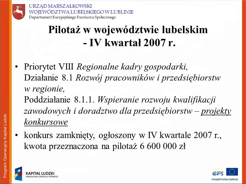 URZĄD MARSZAŁKOWSKI WOJEWÓDZTWA LUBELSKIEGO W LUBLINIE Departament Europejskiego Funduszu Społecznego Pilotaż w województwie lubelskim - IV kwartał 20