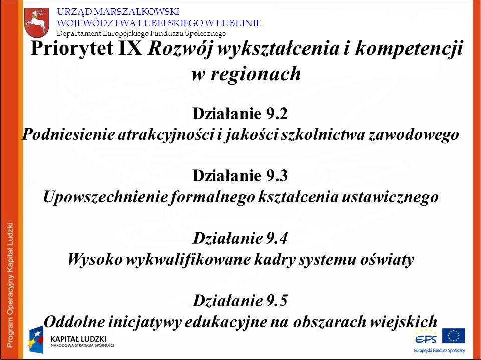 URZĄD MARSZAŁKOWSKI WOJEWÓDZTWA LUBELSKIEGO W LUBLINIE Departament Europejskiego Funduszu Społecznego Priorytet IX Rozwój wykształcenia i kompetencji w regionach Działanie 9.2 Podniesienie atrakcyjności i jakości szkolnictwa zawodowego Działanie 9.3 Upowszechnienie formalnego kształcenia ustawicznego Działanie 9.4 Wysoko wykwalifikowane kadry systemu oświaty Działanie 9.5 Oddolne inicjatywy edukacyjne na obszarach wiejskich