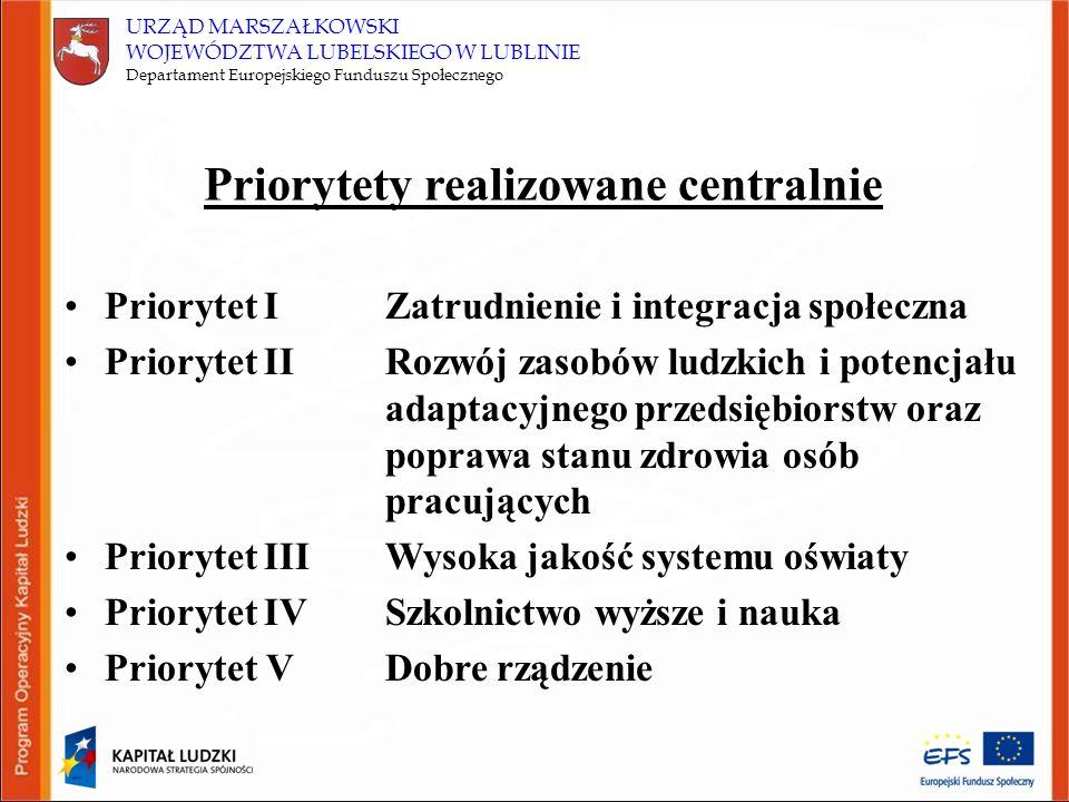 URZĄD MARSZAŁKOWSKI WOJEWÓDZTWA LUBELSKIEGO W LUBLINIE Departament Europejskiego Funduszu Społecznego Priorytety realizowane centralnie Priorytet I Zatrudnienie i integracja społeczna Priorytet IIRozwój zasobów ludzkich i potencjału adaptacyjnego przedsiębiorstw oraz poprawa stanu zdrowia osób pracujących Priorytet IIIWysoka jakość systemu oświaty Priorytet IVSzkolnictwo wyższe i nauka Priorytet VDobre rządzenie