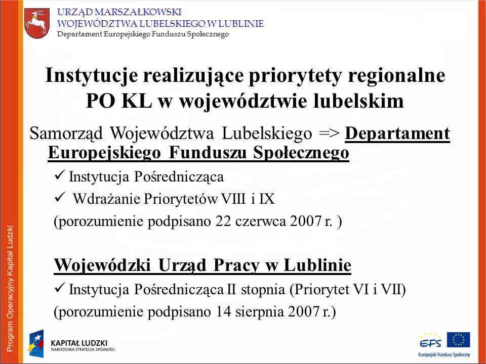 URZĄD MARSZAŁKOWSKI WOJEWÓDZTWA LUBELSKIEGO W LUBLINIE Departament Europejskiego Funduszu Społecznego Instytucje realizujące priorytety regionalne PO KL w województwie lubelskim Samorząd Województwa Lubelskiego => Departament Europejskiego Funduszu Społecznego Instytucja Pośrednicząca Wdrażanie Priorytetów VIII i IX (porozumienie podpisano 22 czerwca 2007 r.