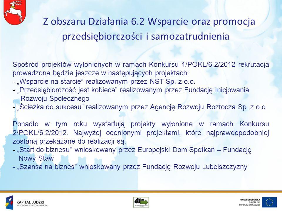 Z obszaru Działania 6.2 Wsparcie oraz promocja przedsiębiorczości i samozatrudnienia Spośród projektów wyłonionych w ramach Konkursu 1/POKL/6.2/2012 rekrutacja prowadzona będzie jeszcze w następujących projektach: - Wsparcie na starcie realizowanym przez NST Sp.