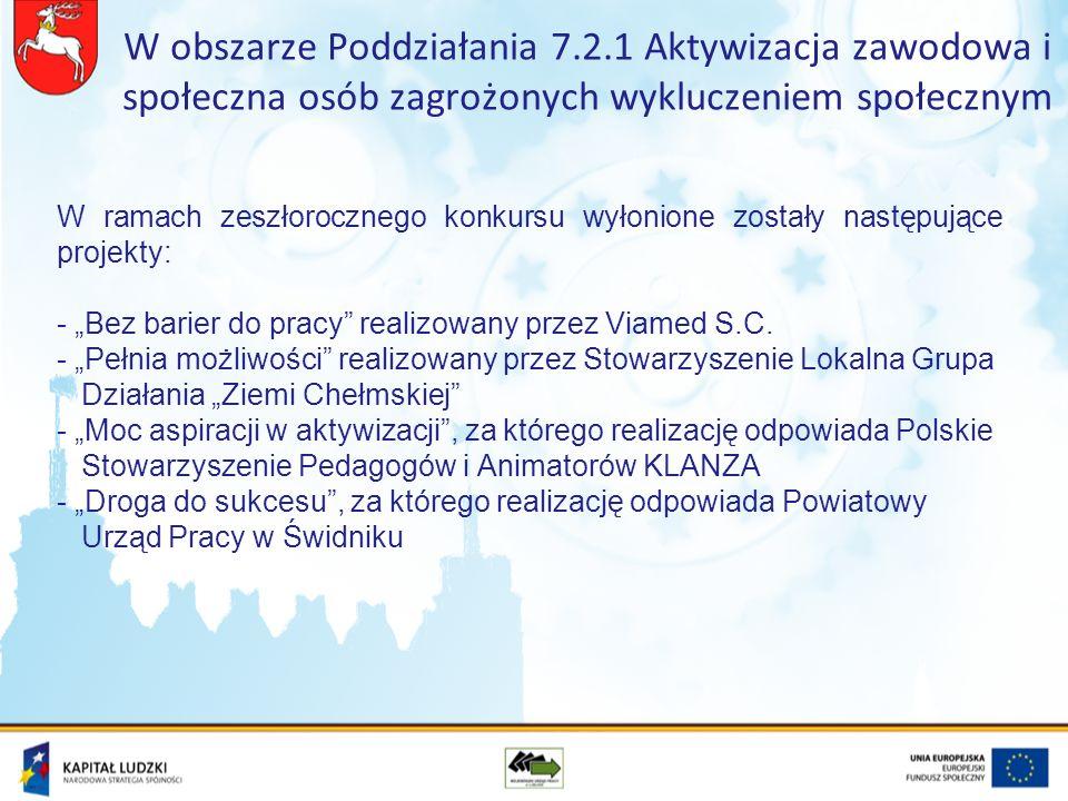 W ramach zeszłorocznego konkursu wyłonione zostały następujące projekty: - Bez barier do pracy realizowany przez Viamed S.C. - Pełnia możliwości reali