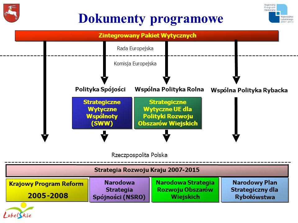 Dokumenty programowe Zintegrowany Pakiet Wytycznych Rada Europejska Komisja Europejska Krajowy Program Reform 2005-2008 Krajowy Program Reform 2005-20