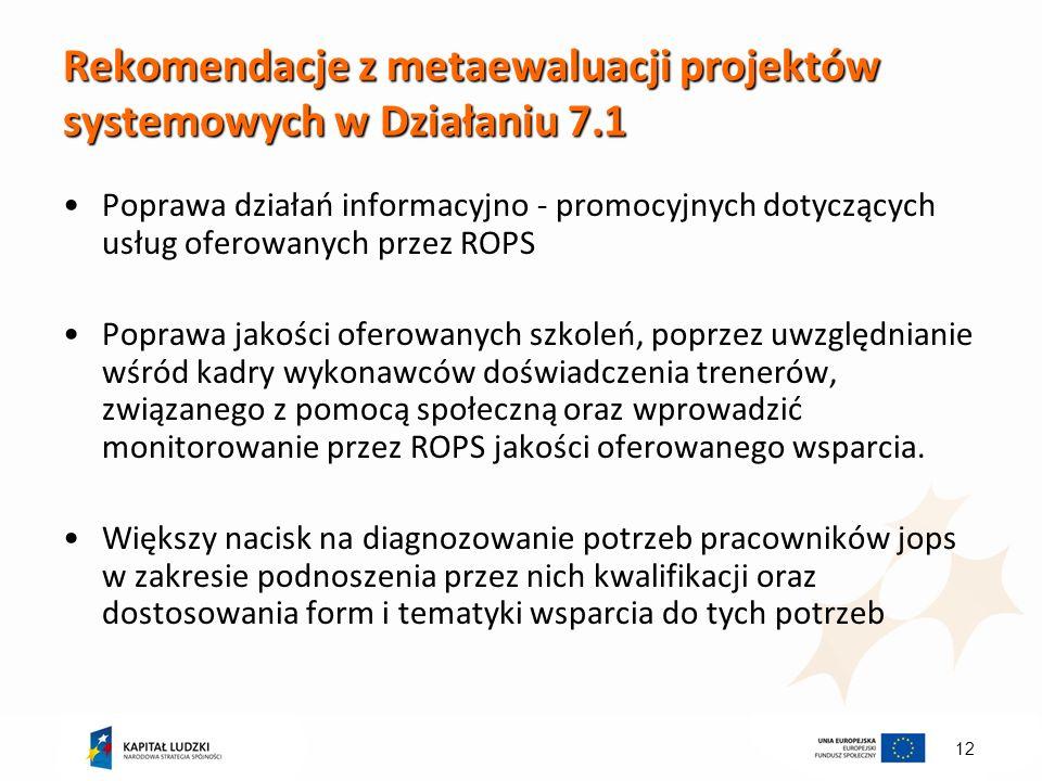 12 Rekomendacje z metaewaluacji projektów systemowych w Działaniu 7.1 Poprawa działań informacyjno - promocyjnych dotyczących usług oferowanych przez ROPS Poprawa jakości oferowanych szkoleń, poprzez uwzględnianie wśród kadry wykonawców doświadczenia trenerów, związanego z pomocą społeczną oraz wprowadzić monitorowanie przez ROPS jakości oferowanego wsparcia.