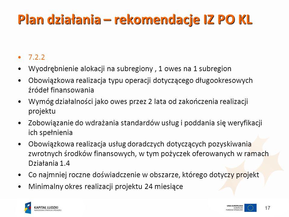17 Plan działania – rekomendacje IZ PO KL 7.2.2 Wyodrębnienie alokacji na subregiony, 1 owes na 1 subregion Obowiązkowa realizacja typu operacji dotyczącego długookresowych źródeł finansowania Wymóg działalności jako owes przez 2 lata od zakończenia realizacji projektu Zobowiązanie do wdrażania standardów usług i poddania się weryfikacji ich spełnienia Obowiązkowa realizacja usług doradczych dotyczących pozyskiwania zwrotnych środków finansowych, w tym pożyczek oferowanych w ramach Działania 1.4 Co najmniej roczne doświadczenie w obszarze, którego dotyczy projekt Minimalny okres realizacji projektu 24 miesiące