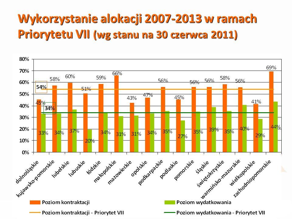 5 Wykorzystanie alokacji 2007-2013 w ramach Priorytetu VII (wg stanu na 30 czerwca 2011)