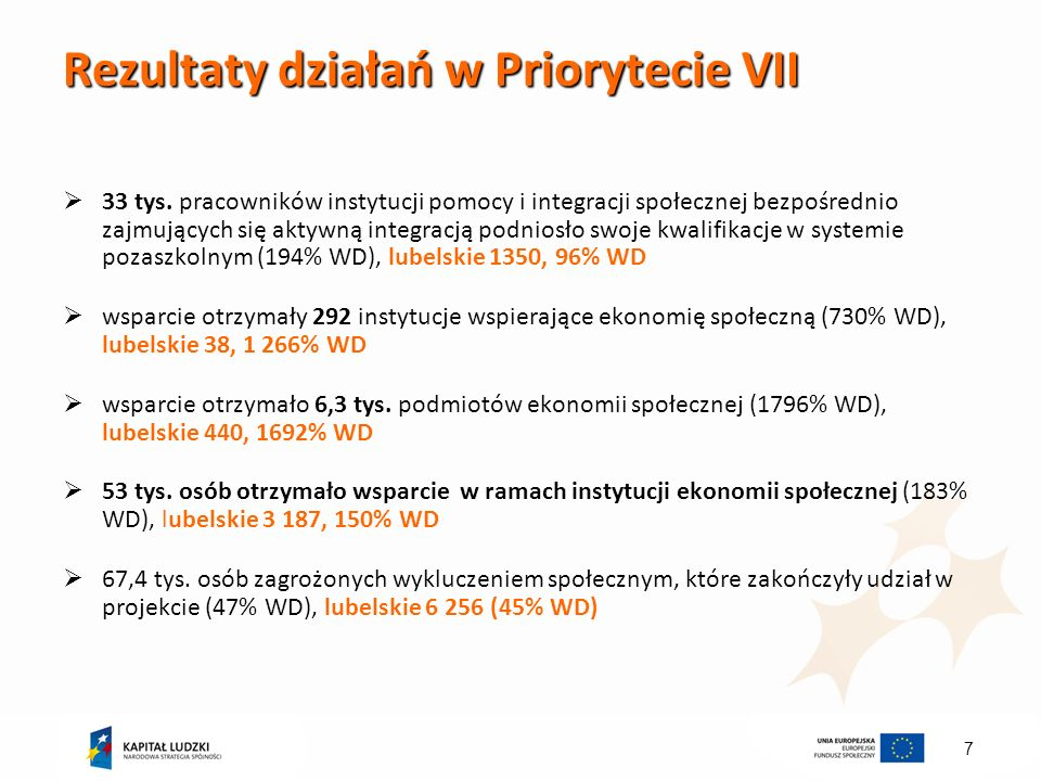 8 Efektywność wsparcia w Priorytecie VII Pół roku po zakończeniu udziału w projekcie pracuje: –45 proc.
