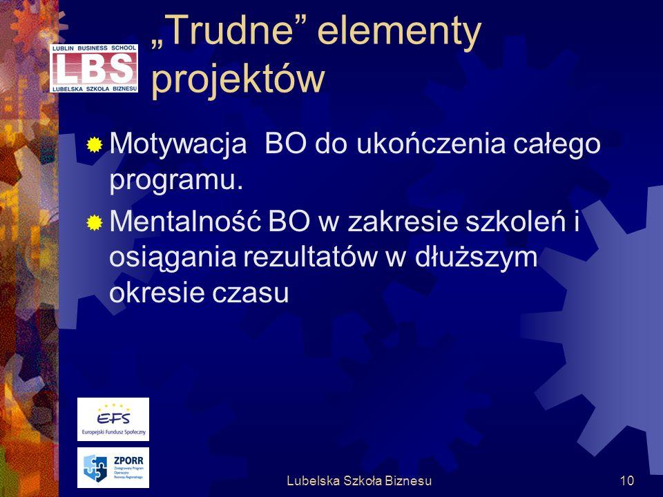 Lubelska Szkoła Biznesu10 Trudne elementy projektów Motywacja BO do ukończenia całego programu.