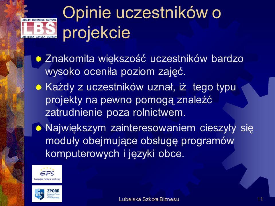 Lubelska Szkoła Biznesu11 Opinie uczestników o projekcie Znakomita większość uczestników bardzo wysoko oceniła poziom zajęć.